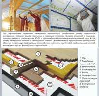 Как положить пароизоляцию на потолок