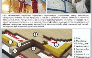 Как правильно уложить пароизоляцию на потолок
