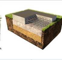 Как рассчитать фундамент для дома из газобетона