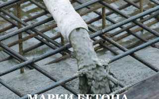 Что означает марка бетона м200