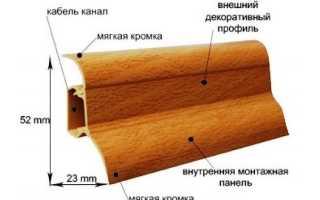 Как прикрепить плинтус к гипсокартону