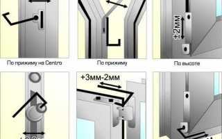 Как регулировать металлопластиковые окна