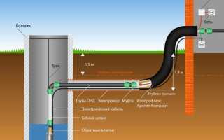 Как закрепить трос на глубинном насосе