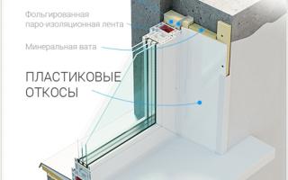 Как поставить откосы на пластиковые окна