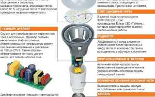 Лампа светодиодная 5 вт это сколько