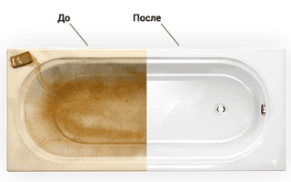 Как восстановить покрытие ванны в домашних условиях