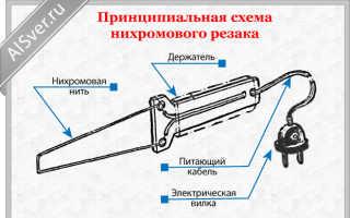 Как порезать пенопласт нихромовой проволокой