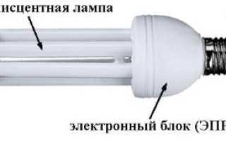 Как устроена энергосберегающая лампа