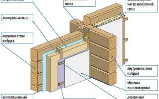 Как правильно утеплить деревянный дом изнутри