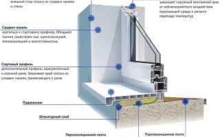 Как правильно поставить пластиковое окно