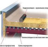 Пирог плоской кровли по бетонному основанию
