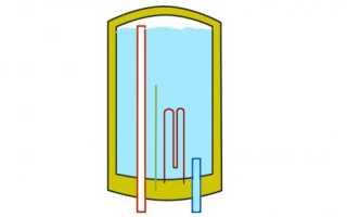 Как спустить воду с водонагревателя