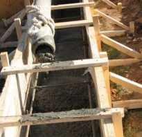 Как рассчитать сколько нужно бетона на фундамент