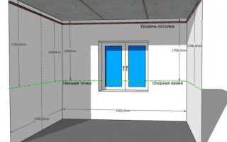 Как сделать гипсокартонный потолок своими руками