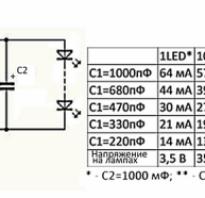 Как работает светодиодная лампа на 220 вольт