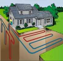 Как устроен тепловой насос для отопления дома