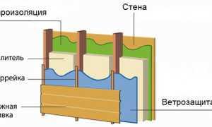 Можно ли утеплить баню изнутри пеноплексом