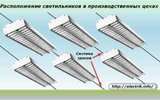 Как прикрепить светильник к потолку