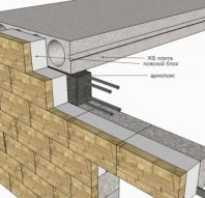 Как правильно класть плиты перекрытия на фундамент