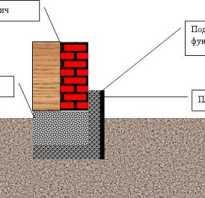 Как подлить фундамент под старый дом