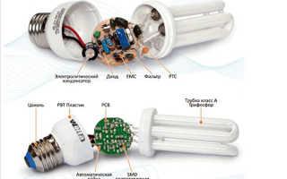 Как выбрать энергосберегающую лампочку для квартиры
