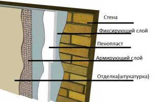 Отделка фасада после утепления пенопластом