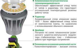 Вреден ли свет от светодиодных ламп