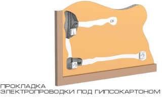Как провести проводку под гипсокартоном