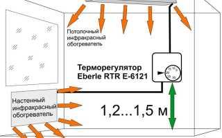 Как установить инфракрасный обогреватель на потолок