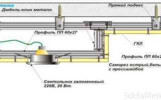 Как сделать второй уровень потолка из гипсокартона